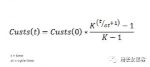 一文弄懂什么是裂变式传播
